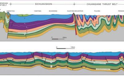 Representaciones Geológicas con Civil 3D 2020